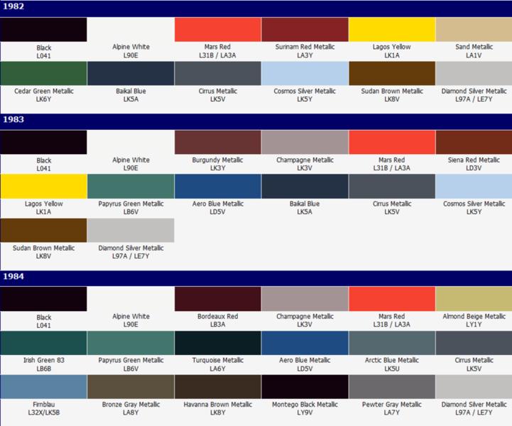vwgolf addict code couleur golf 1. Black Bedroom Furniture Sets. Home Design Ideas